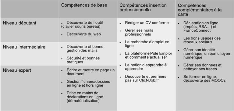 offre-de-service-768x364