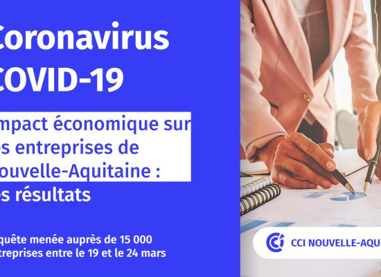 Coronavirus – Résultats de l'enquête «Impact économique sur les entreprises de Nouvelle-Aquitaine»