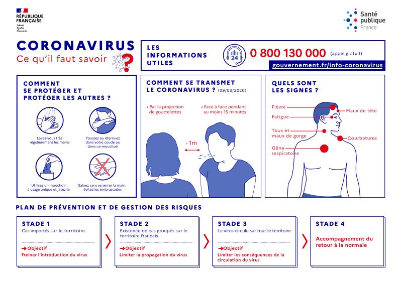 Coronavirus_infographie-globale-9mars20_web