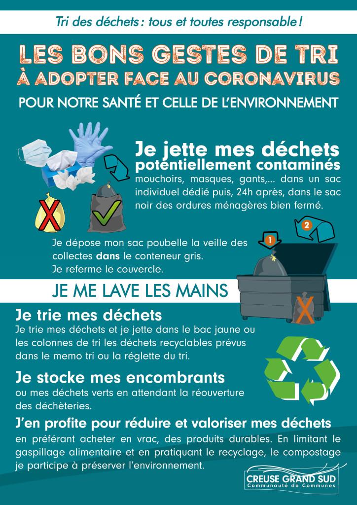 affiche guide du tri et compost covid