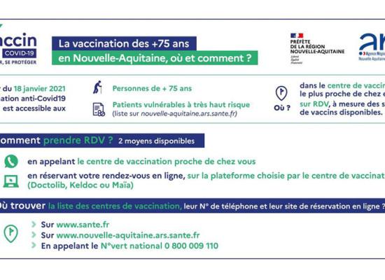 La vaccination anti-Covid19 des personnes de + 75 ans débutera le 18 janvier 2021