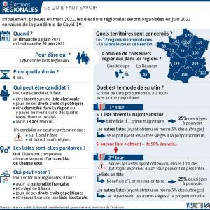 860_visactu-elections-regionales-2021-ce-qu-il-faut-savoir