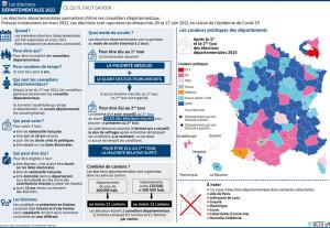 860_visactu-grand-format-elections-departementales-2021-ce-qu-il-faut-savoir