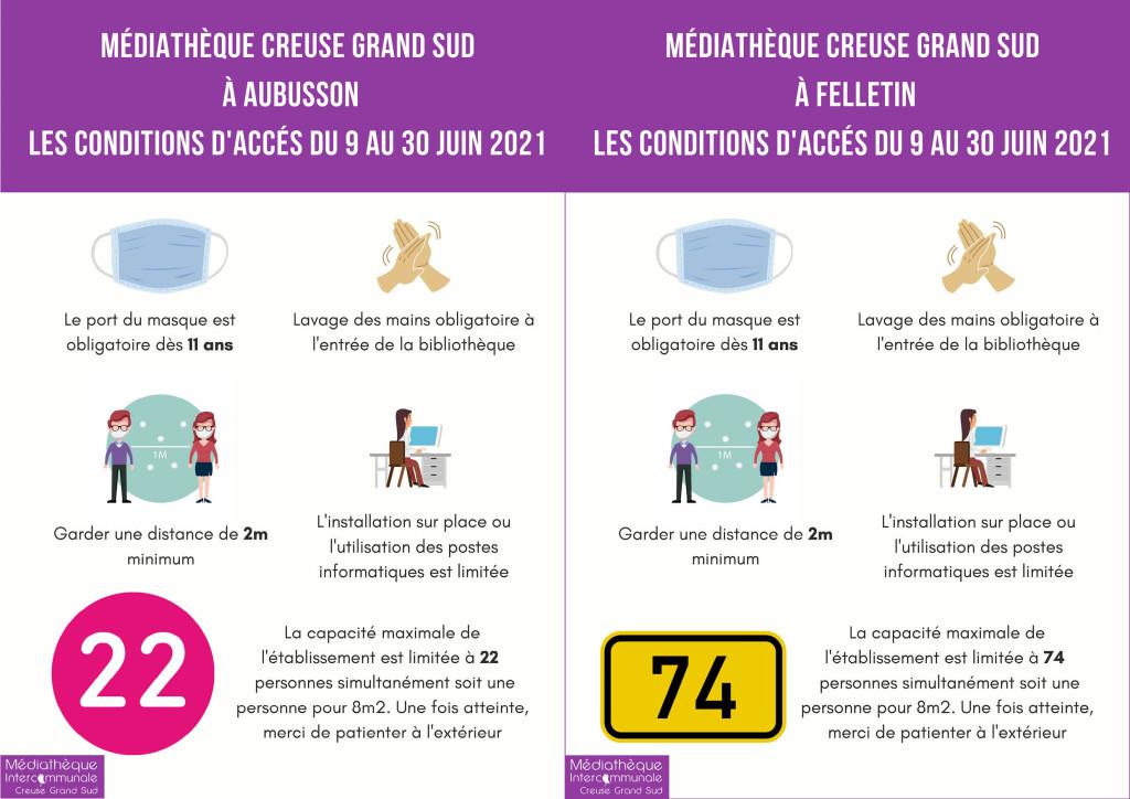 2021_06_Accès-Médiathèques